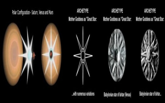 polar-conjunction-explained-saturn-venus-mars-mother-goddess-great-star